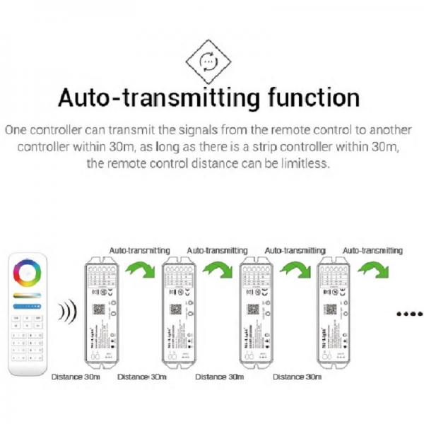 Milight YL5 2.4G 15A 5 IN 1 WiFi LED Controller For Single color, CCT, RGB, RGBW, RGB+CCT Led Strip,Support Amazon Alexa Voice