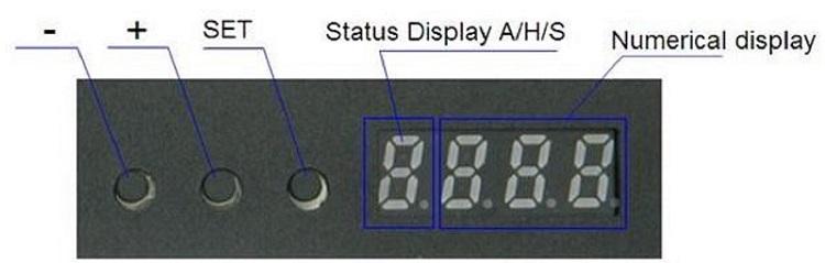 dmx512 digitale display anzeige