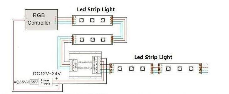 led stripe rgb+ww