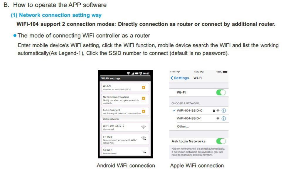 ltech wifi104