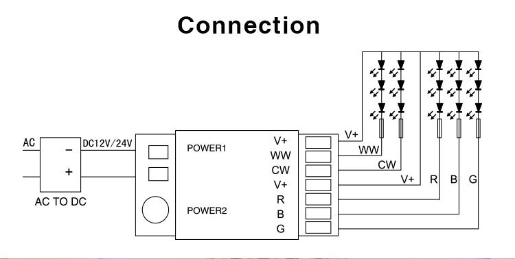 mi-light rgb+cct steuerung
